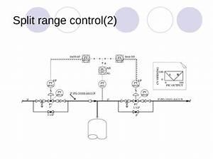 P U0026id  Uff0d Piping  U0026 Instrument Diagram