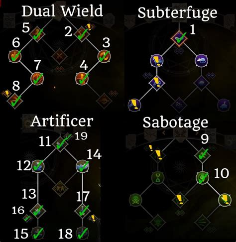 rogue builds inquisition dragon build artificer dw them most trap fallback tricks dragoninquisition trade plan take down