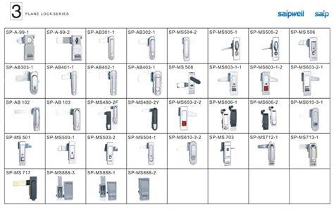 2014 New Design Industry Security Keys Types Of Door Lock