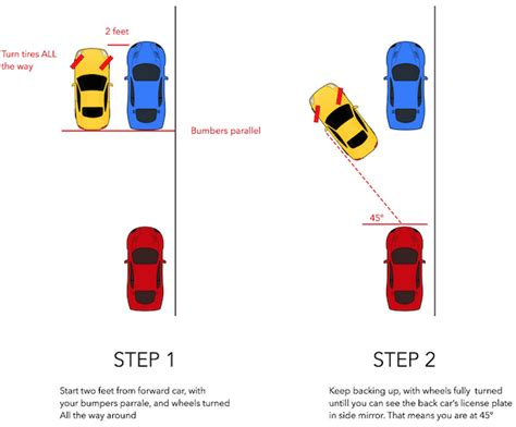 master parallel parking explained   easy