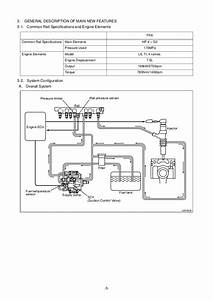 Mitsubishi Fuso Canter Fuse Box Diagram