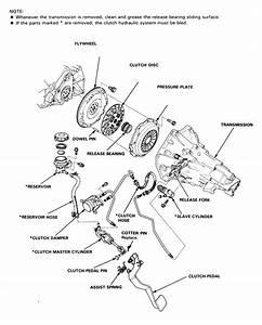 1989 Nissan 240sx Clutch Diagram