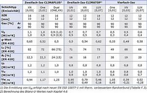 Energieverlust Berechnen : darf 39 s auch 39 ne isolierglas scheibe mehr sein nicht unbedingt vierfach isolierglas ~ Themetempest.com Abrechnung