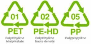 Comment Reconnaitre Plastique Abs : comment recycler le plastique page 2 ~ Nature-et-papiers.com Idées de Décoration