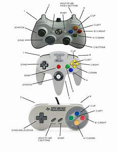 35 Gamecube Controller Diagram