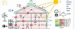 Energy Efficient Design Course