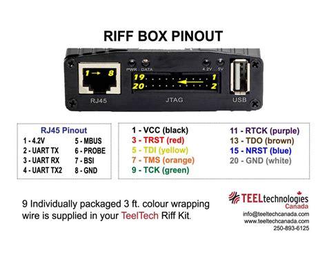 riff-box-layers | Teel Technologies Canada