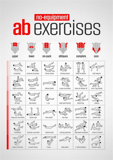 Best Abs Workout Best 25 Ab Workouts Ideas On Abdominal