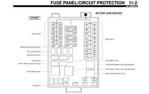 2001 ford windstar fuse panel diagram 2001 image similiar 2003 ford windstar diagrams keywords on 2001 ford windstar fuse panel diagram