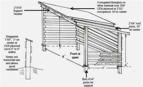 magnificent wood shed plans  pinterest woods