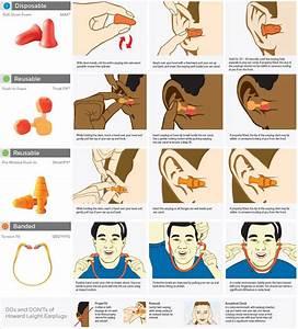 Earplugs Fitting Instructions