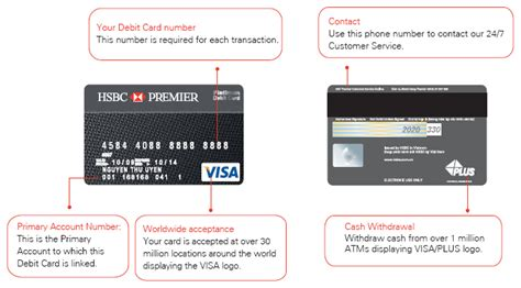 Premier Platinum Debit Card