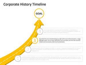 Editable PowerPoint History Timeline