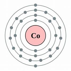 File Electron Shell 027 Cobalt - No Label Svg