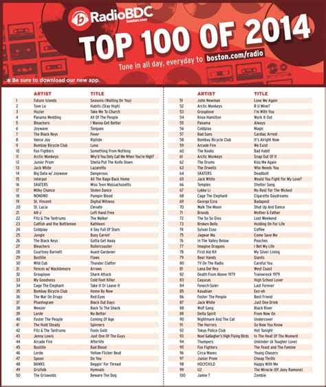 List Of Best Songs The Top 100 Songs Of 2014 Bdcwire