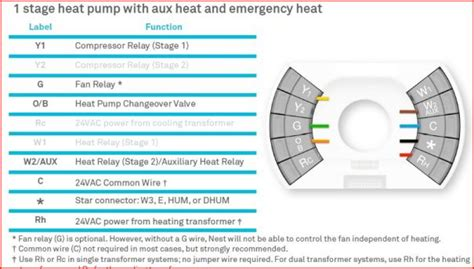 Nest Generation Wiring Diagram Heat Pump