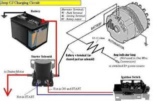 prestolite marine alternator wiring diagram prestolite wiring diagram 24 volt alternator wiring image on prestolite marine alternator wiring diagram prestolite leece neville