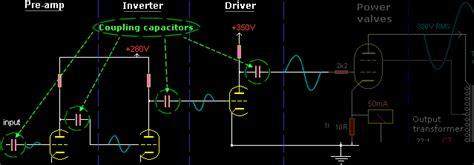 Valve Amps Pre Amp Driver