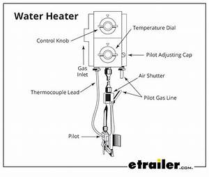 How To Manually Light An Rv Oven  Furnace  Water Heater