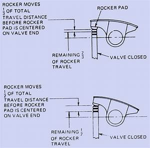 Chevy 454 Rv Engine Diagram  U2022 Downloaddescargar Com
