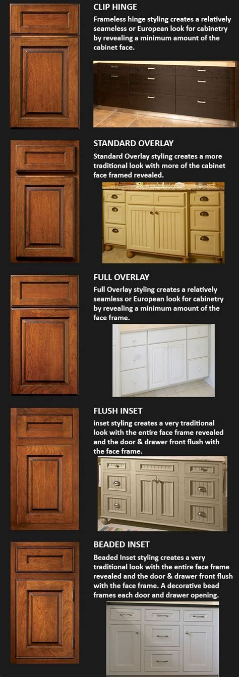 Cabinet Overlay Options by With Frameless Cabinets You Can T Partial Ol Or Inset