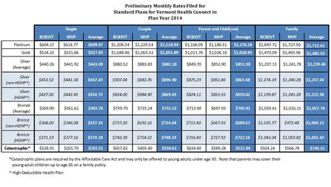 spreadsheet  compare insurance quotes db excelcom