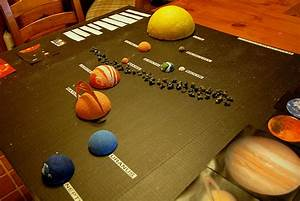 Solar System Project | Fawne D | Flickr