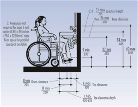 ada toilet height requirements cleaning costs are overlooked in restrooms facilities