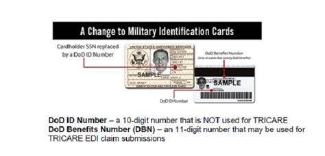 tricare south phone number nc medicaid conversion and tricare dod id numbers