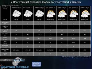 Crestron Module to Display Weather Forecasts on a Touchpanel  Weather