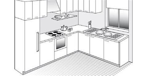 cuisine plan de cagne plan de cuisine les différents types plan de cuisine