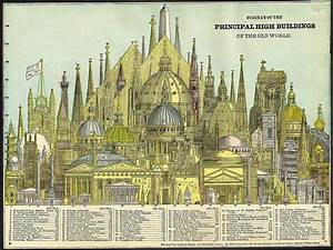 File:Worlds tallest buildings, 1884.jpg - Wikipedia
