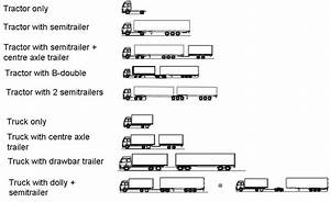 Combination Truck Diagram