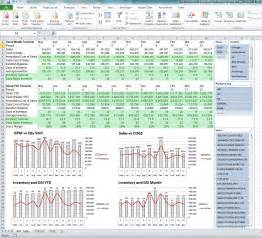 kpi inventory turnover dashboard excel vertical