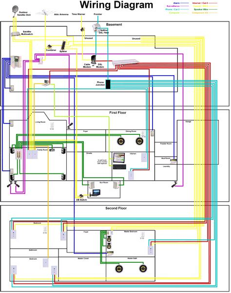 simple house electrical layout home deco plans