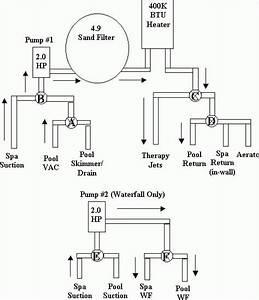 Basic Swimming Pool Plumbing Schematics  Swimming Pool