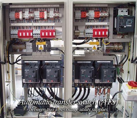 Wiring Diagram Ats Panel For Generator Diagrams