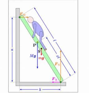 Schwerpunkt Berechnen Physik : leiter an der wand ~ Themetempest.com Abrechnung
