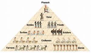 New Egipt Infographics