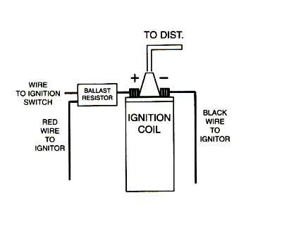 Ballast Resistor Trifive Chevy