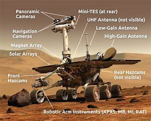 Mars Planet Facts News  U0026 Images