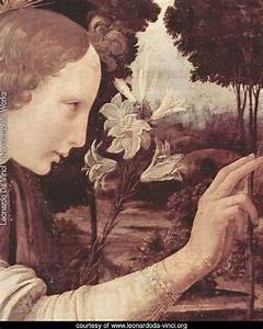 Leonardo Da Vinci - The Complete Works - Annunciation ...