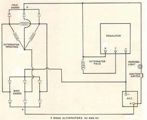 Content    Electrical    Alternator