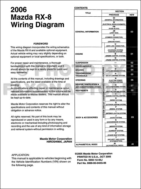 Wiring Diagram For Mazda Rx 8 2006 mazda rx 8 wiring diagram manual original rx8