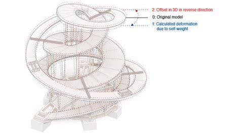 engineering  ribbon chapel arup