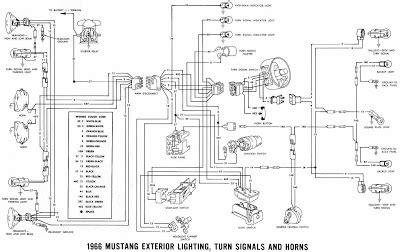 Exterior Light Turn Signals Horns Wiring Diagrams