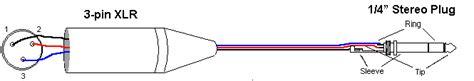 Cable Neutrik Xlr Combo Jacks Phantom Power