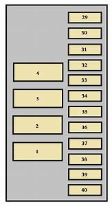 Peugeot 807  2006  - Fuse Box Diagram