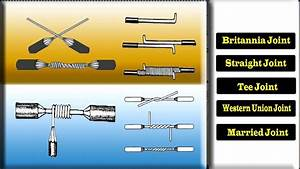 Types Of Electrical Joints - Electrical Joints