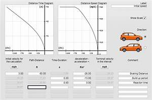 Weg Zeit Geschwindigkeit Berechnen : time distance diagram time free engine image for user manual download ~ Themetempest.com Abrechnung